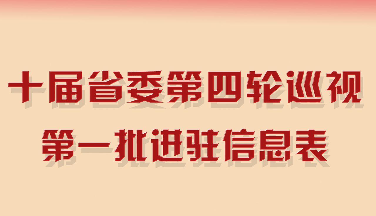 十届安徽省委第四轮巡视第一批进驻信息表