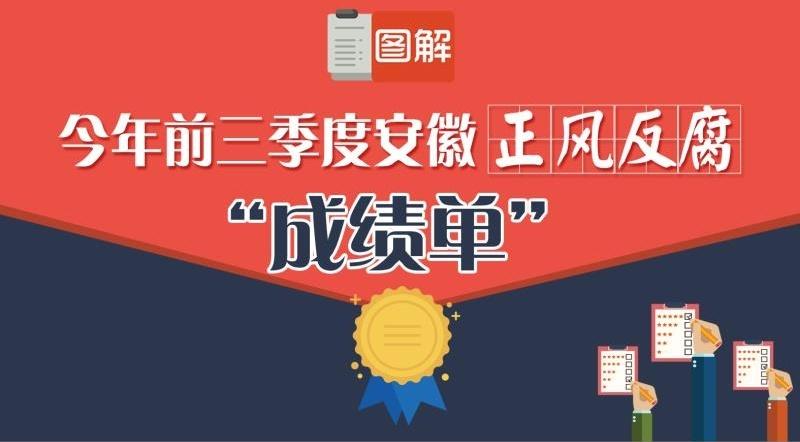 """【图解】2018年前三季度安徽正风反腐""""成绩单"""""""
