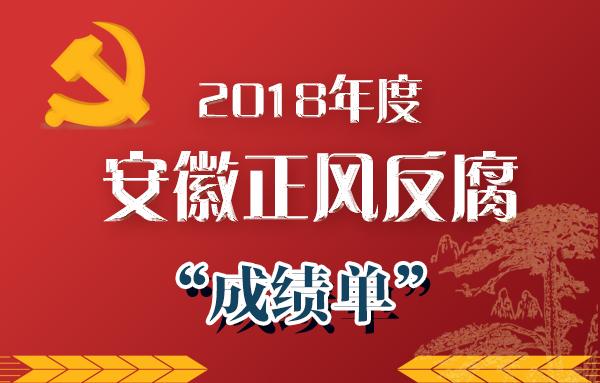 """2018年度安徽正风反腐""""成绩单"""""""