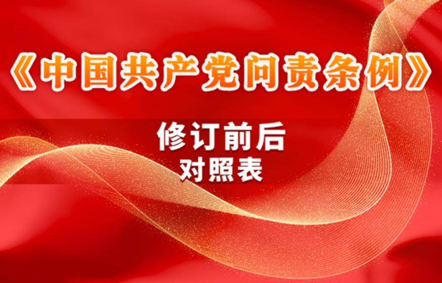《中國共產黨問責條例》修訂前后對照表