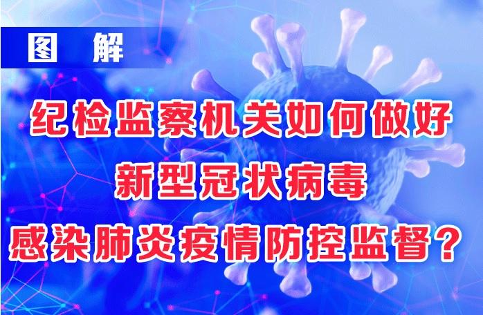 图解 | 纪检监察机关如何做好新型冠状病毒感染肺炎疫情防控监督?