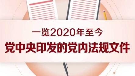 一覽2020年至今黨中央印發的黨內法規文件