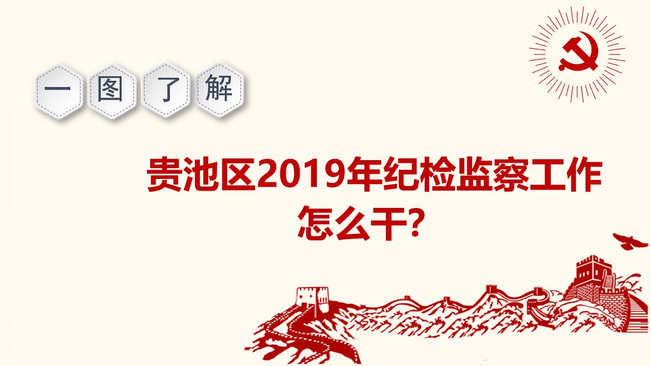 图解:贵池区2019年纪检监察工作怎么干?