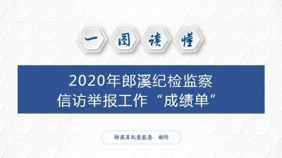 """郎溪:一圖讀懂2020年信訪舉報工作""""成績單"""""""