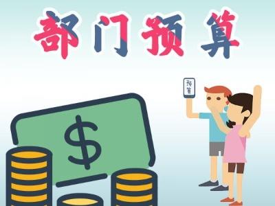 安徽省纪委省监察厅2016年部门预算