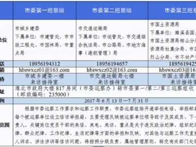 淮北:八届市委首轮巡察组正式进驻 公布联系方式