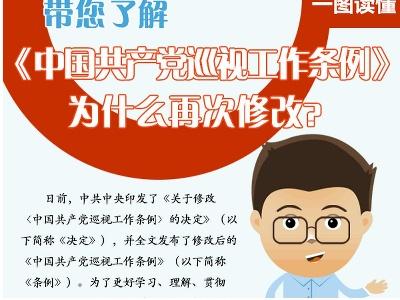 一图读懂:带您了解《中国共产党巡视工作条例》为什么再次修改?