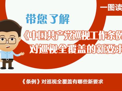 一图读懂:带您了解《中国共产党巡视工作条例》对巡视全覆盖的新要求