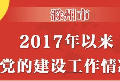 【图解】滁州:2017年以来党的建设工作成绩单