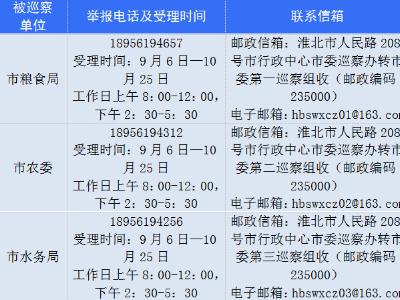 淮北:八届市委第二轮巡察全面展开