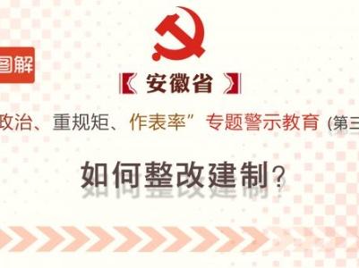 """【图解】""""讲重作""""专题警示教育中:如何整改建制?"""