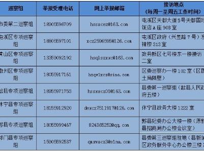 【落实十九大 纪检在行动】黄山:部署开展全市粮食系统专项巡察