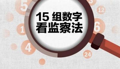 【数说监察法】15组数字看监察法