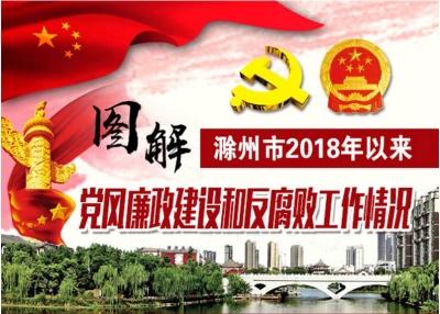 【一图读懂】滁州:2018年以来党风廉政建设和反腐败工作情况