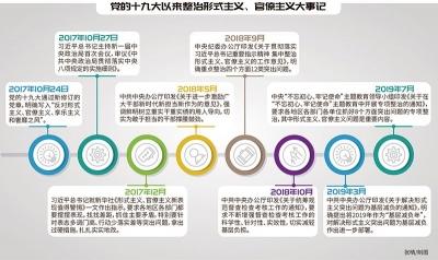 李锦斌:坚定不移破除形式主义、官僚主义