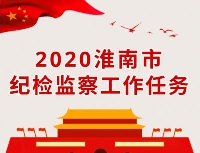 淮南:图解2020纪检监察工作任务