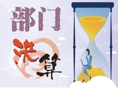 """安徽省紀委監委2019年""""三公""""經費決算公開"""