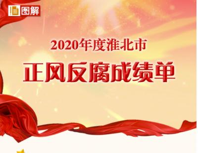 淮北:2020年度正风反腐成绩单出炉