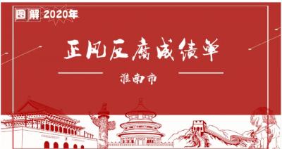 淮南:图解2020年正风反腐成绩单