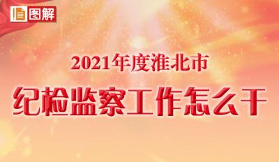 淮北:2021年度淮北市纪检监察工作怎么干