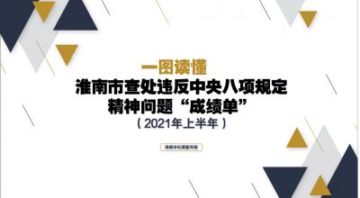 """淮南:图解2021年上半年全市查处违反中央八项规定精神问题""""成绩单"""""""
