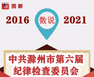 滁州:数说滁州市第六届纪律检查委员会五年来工作情况
