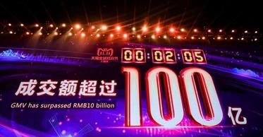 """双十一安徽""""剁手大军""""豪买近70亿元 全国排名第12"""