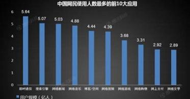 第43次《中国互联网络发展状况统计报告》发布
