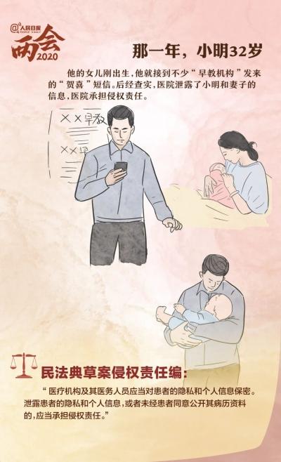 """民法典与""""小明""""的故事"""